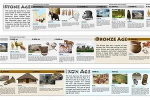 Stone Age, Bronze Age and Iron Age Prehistoric History ...
