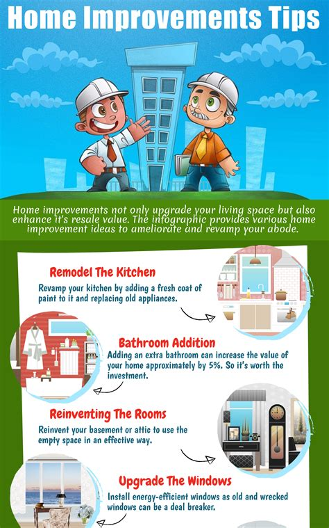 Home Improvement Tips  Real Star Property Management