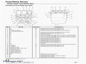 1995 Accord Fuse Box Wiring Diagram