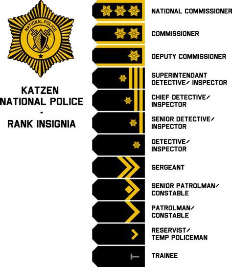 Pin Police Rank Insignia On Pinterest