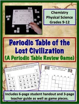 Periodic Table Review Game By Amy Brown Science Tpt
