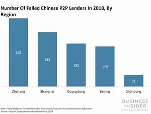 Funding Circle Is Today U0026 39 S Big P2p Lending News