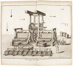 Diderot On Grape Cultivation  Presses And Cider Presses  Wine  Engraving  History Diagram Like