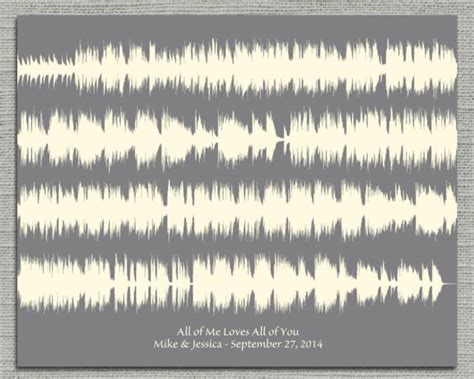 Lovely lyrics and after i play this song on my mp3 player, it makes me crying and touch my heart… Wedding Song Lyrics Sound Wave Art Print, Gift for Couple ...