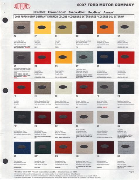 2006 ford dupont paint chart autos post