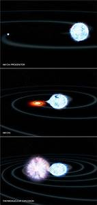 European Association for Astronomy Education » J075141 and ...
