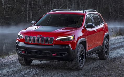 jeep cherokee trailhawk wallpapers  hd images