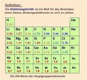 Trend Berechnen : oxidationszahl nascn ~ Themetempest.com Abrechnung