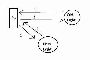 need help with adding a light fixture to an existing With light circuit diagram in addition how does a light switch work diagram