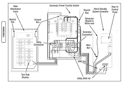 standby generator transfer switch wiring diagram collection wiring diagram sle