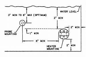 Basin  U0026 Immersion Heaters