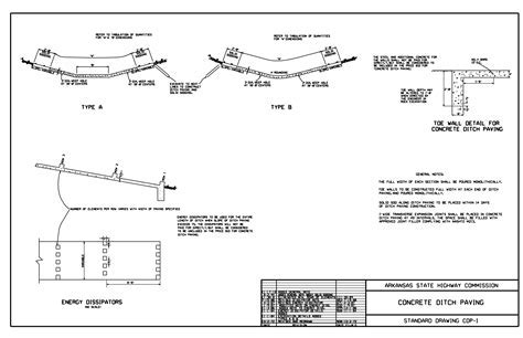 Building Guidelines Drawings Section B Concrete