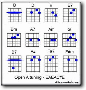 124 best images about stuff i may steal on pinterest With open g guitar chord chart http guitarricmediacom chords open g