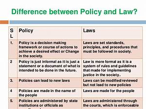 Lecture-1 Understanding of Environmental Policy