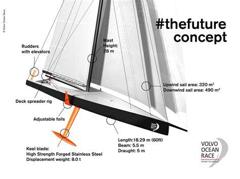 volvo ocean race unveils monohull multihull future
