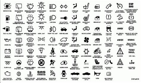 Dodge Dashboard Warning Lights Symbols Quotes Audi A4 2004