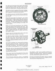 Allis Chalmers 180 Diesel Only Service Manual