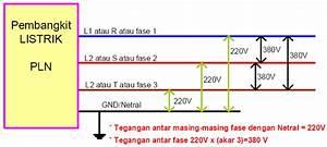 Adie Munk  Listrik Dan Motor 3 Phase