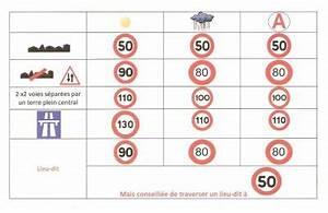 Amende Limitation De Vitesse : limitation de vitesse permis probatoire racers le mag ~ Medecine-chirurgie-esthetiques.com Avis de Voitures