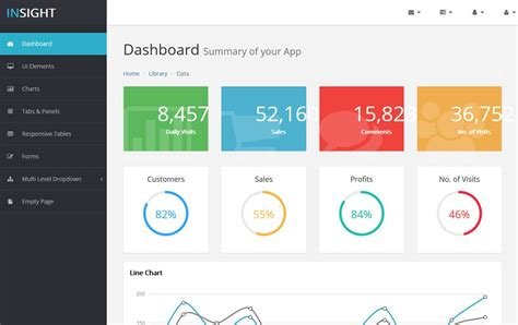 Bootstrap Admin Templates 90 Best Free Bootstrap 4 Admin Dashboard Templates 2018