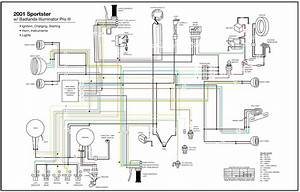For Harley Softail Wiring Harnes Diagram
