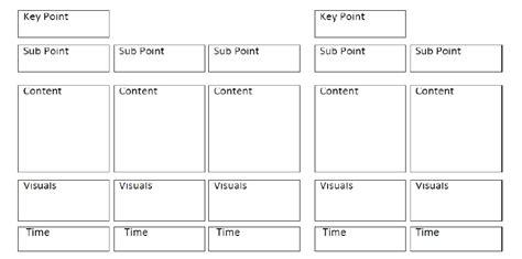 Tok Presentation Template Pdf by Presentation Planner Template Affordable Presentation