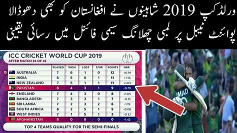 The twelfth edition of the biggest cricketing carnival on the globe where international teams fight once every four years for the coveted trophy will be held in england. CWC 2019 Points Table   Updated ICC World Cup 2019 Team ...