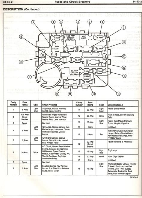 1990 ford ranger fuse box diagram