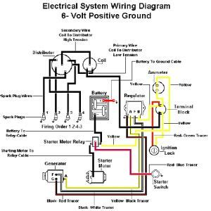 Ford Model A 12 Volt Wiring Diagram by Ford 600 Tractor Wiring Diagram Ford Tractor Series 600