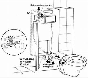 Wc Bidet Kombination : temtasi wc toilette mit bidet kombination ~ Watch28wear.com Haus und Dekorationen