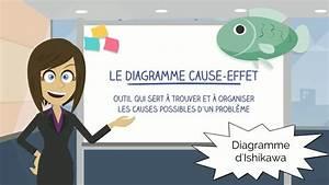 Le Diagramme Cause-effet