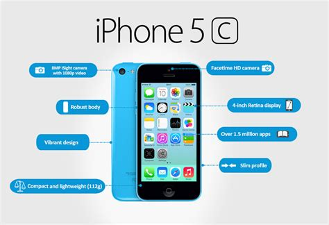 iphone 5 features apple iphone 5c 8 16 32gb gsm unlocked a at t tmobile