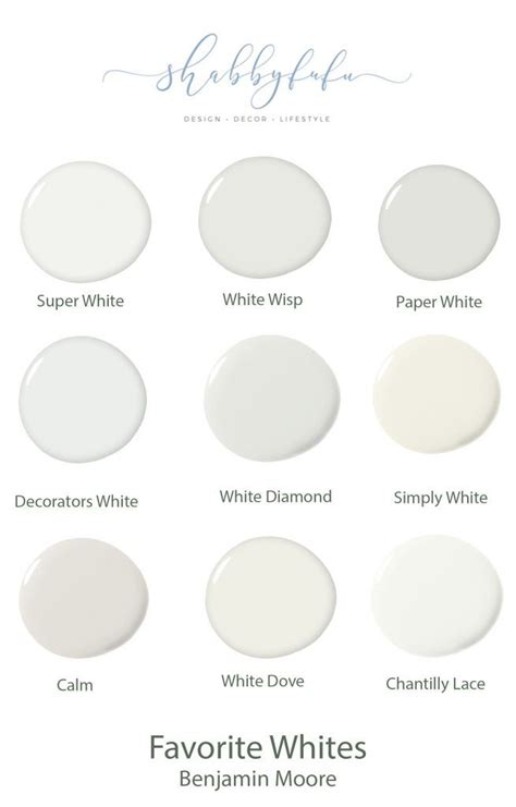 neutral paint shades for interiors the best kitchens