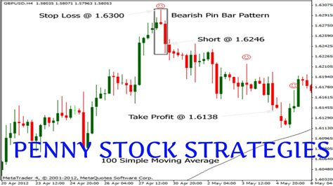 penny stock trading strategies learn   trade penny