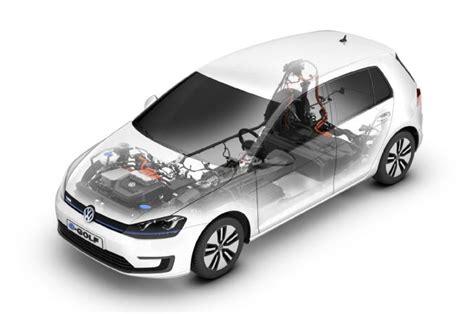 7 мифов об электромобилях . Онлайнжурнал CHIP
