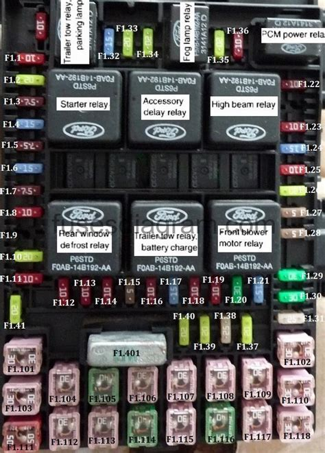 fuses  relays box diagram ford expedition