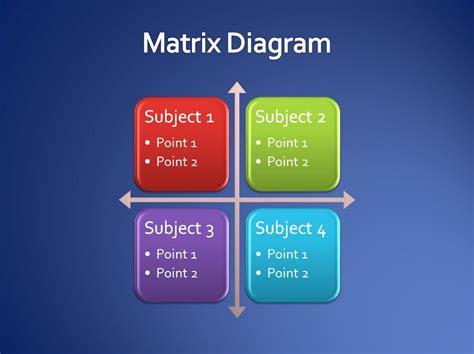 matrix diagram matrix diagram template