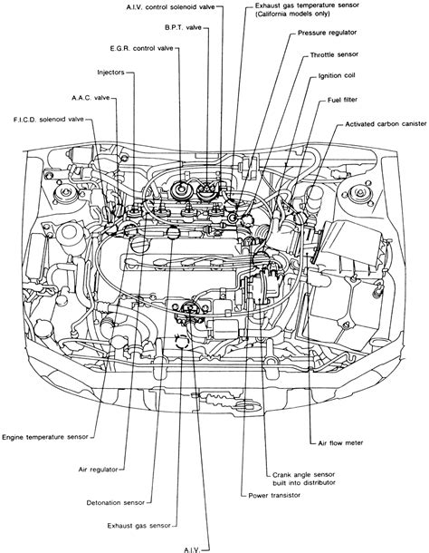 Repair Guides Component Locations