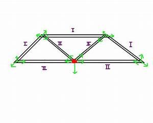 Statik Kräfte Berechnen : kr fte und die statik eines krans kas wiki ~ Themetempest.com Abrechnung