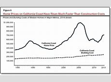 California's High Housing Costs Causes and Consequences