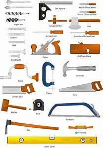 Best 25+ Hand Tools List ideas on Pinterest Hand tools