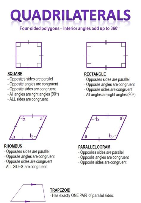 types of quadrilaterals worksheet 4th grade classify