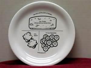 Bariatric Portion Control Plates