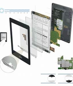 29 Best Images About Exploded Design Product View On Pinterest