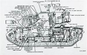 M103 Turret Armor Scheme - Afv Forum