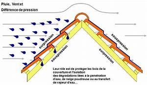 A Quoi Sert Un Four Vapeur : utilit d 39 un cran de sous toiture knauf insulation ~ Premium-room.com Idées de Décoration