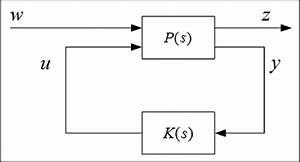 Block Diagram Of A Linear Time Invariant System