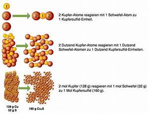 Chemie Mol Berechnen : chemie klasse 8 9 die atommasse und der mol begriff ~ Themetempest.com Abrechnung