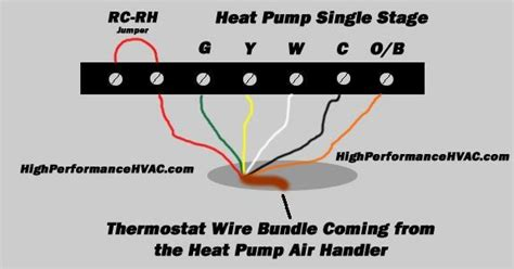 Heat Pump Thermostat Wiring Diagram High Performance