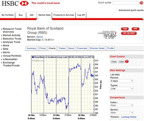 hsbc trading review